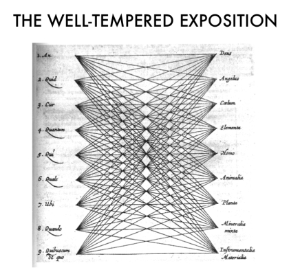 """Logo for Pablo Helguera's """"The Well Tempered Exhibition"""" at Location One"""