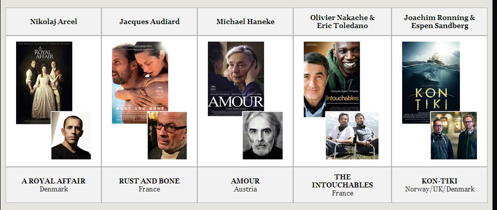 From the Golden Globes websites: this year's nominees for Best Foreign Film