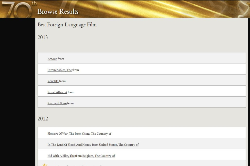 Database function on the Golden Globes website